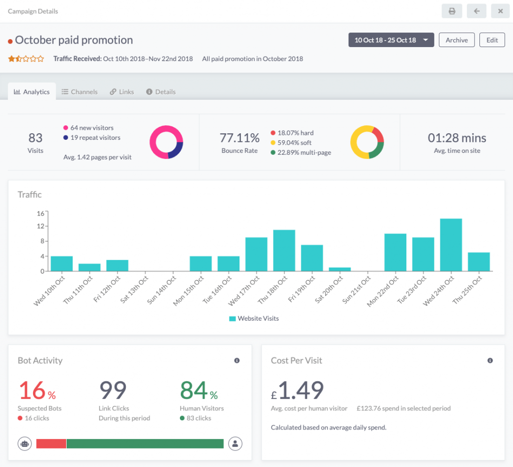 Beacon digital marketing campaign analytics