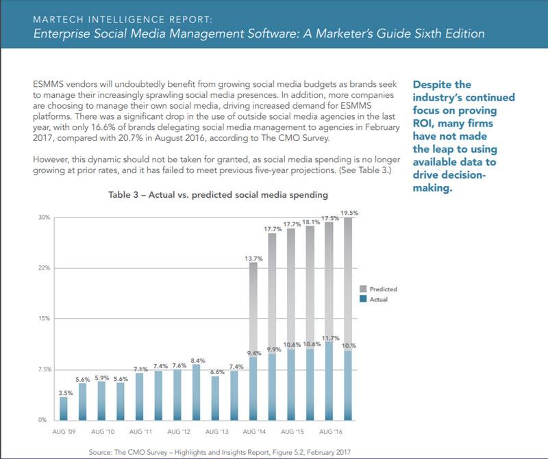 Martech, the best analytics software