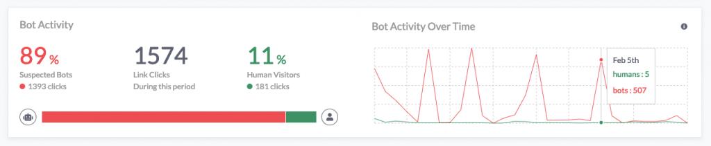 Beacon bot click reporting