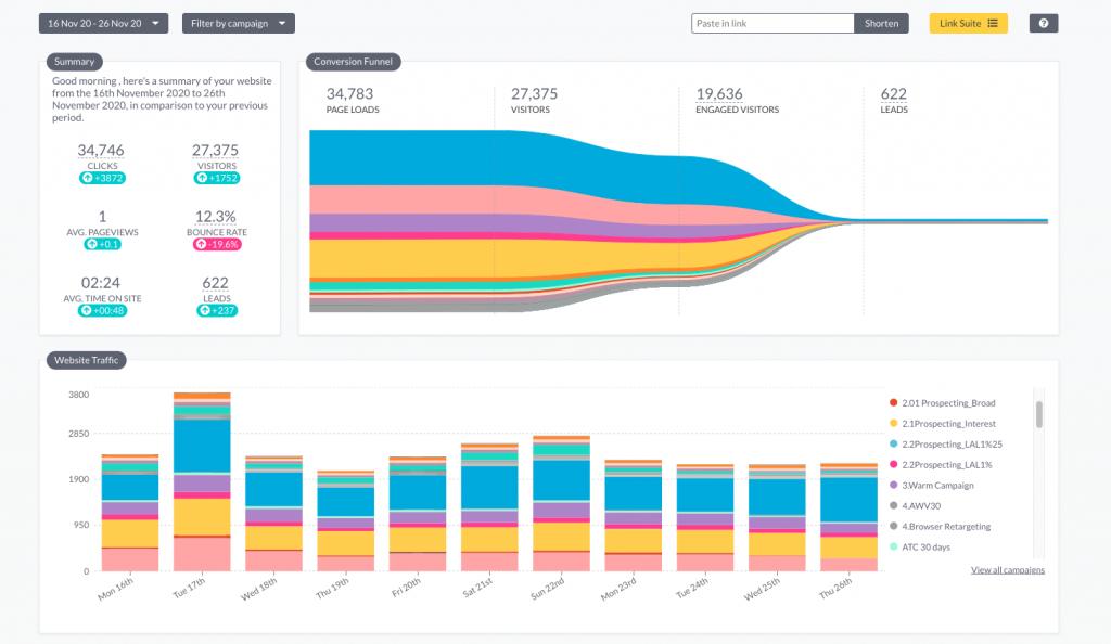 beacon marketing analytics platform
